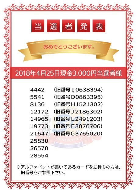 20180425_B賞当選者発表
